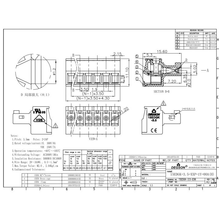 Разъемные клеммные блоки 15EDGK-3.5-15P-14-00A(H) ( на кабель )