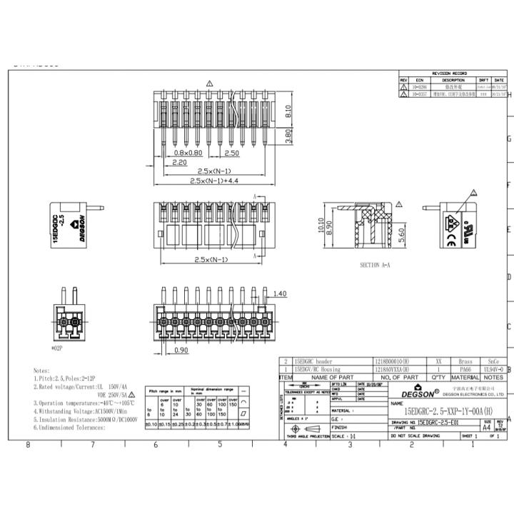 Разъемные клеммные блоки 15EDGRC-2.5-12P-14-00A(H)   ( на плату )