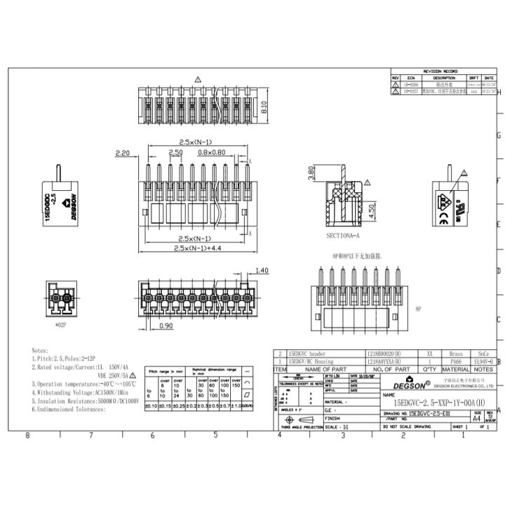 Разъемные клеммные блоки 15EDGVC-2.5-12P-14-00A(H)  ( на плату )