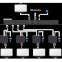 HDMI разветвитель удлиннитель по витой паре 1 источник и 4 приемника
