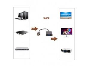 Применение конвертеров видеосигнала Digital и Analog